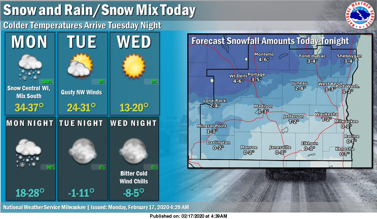 Snow transitioning to rain/snow mix or all rain for most of srn WI today. Areas toward central WI will see accumulating snow. #swiwx #wiwxpic.twitter.com/CSmqQRsGDu