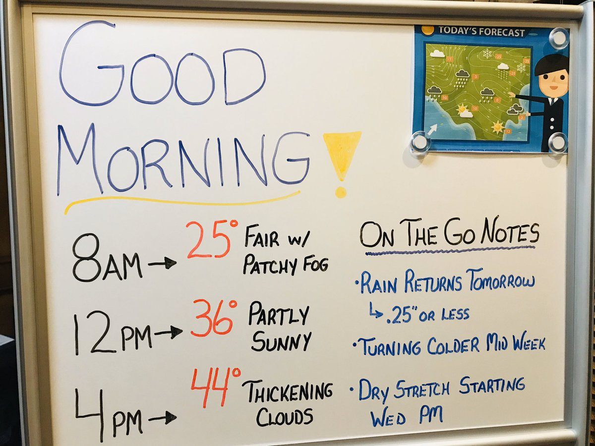 WakeUp #WhiteBoardWeather #MondayMorning #RiseAndShine   Fair and frosty with patchy fog  early this morning, then partly sunny  and milder this afternoon   #Pittsburgh #Weather #SimplyAccurate pic.twitter.com/eNZkqfCjxQ
