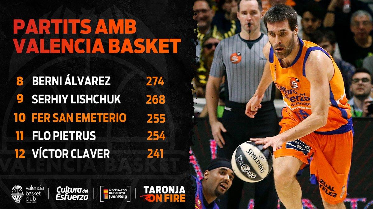 1⃣9⃣ SAN EMETERIO AL 🔝1⃣0⃣  CAS 👉 Fernando San Emeterio entra en el Top 10 de partidos jugados con Valencia Basket http://bit.ly/38BHmGH  VAL 👉 http://bit.ly/2vGXat8  ENG 👉 http://bit.ly/2SU3up4
