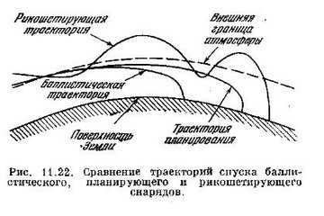 "Avangard hypersonic glide vehicle (""object 4202"") - Page 15 EQ0TLD8XkAAcOyy?format=jpg&name=360x360"
