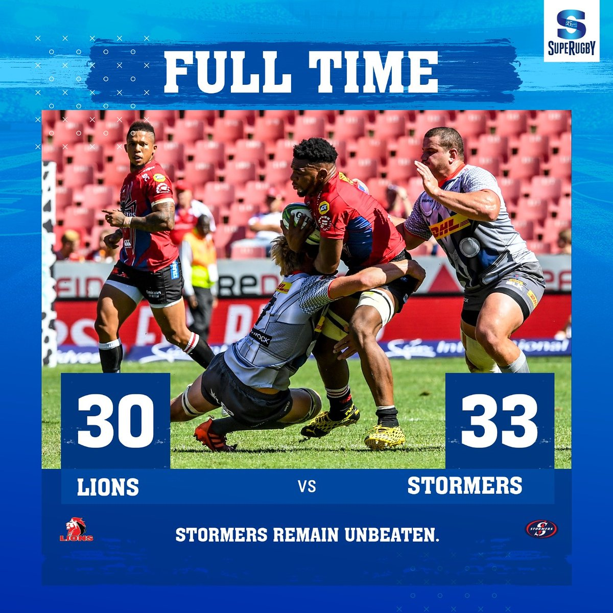 Full time   Lions 30-33 Stormers #LIOvSTO #SuperRugby25years<br>http://pic.twitter.com/NjOlhDbU7h