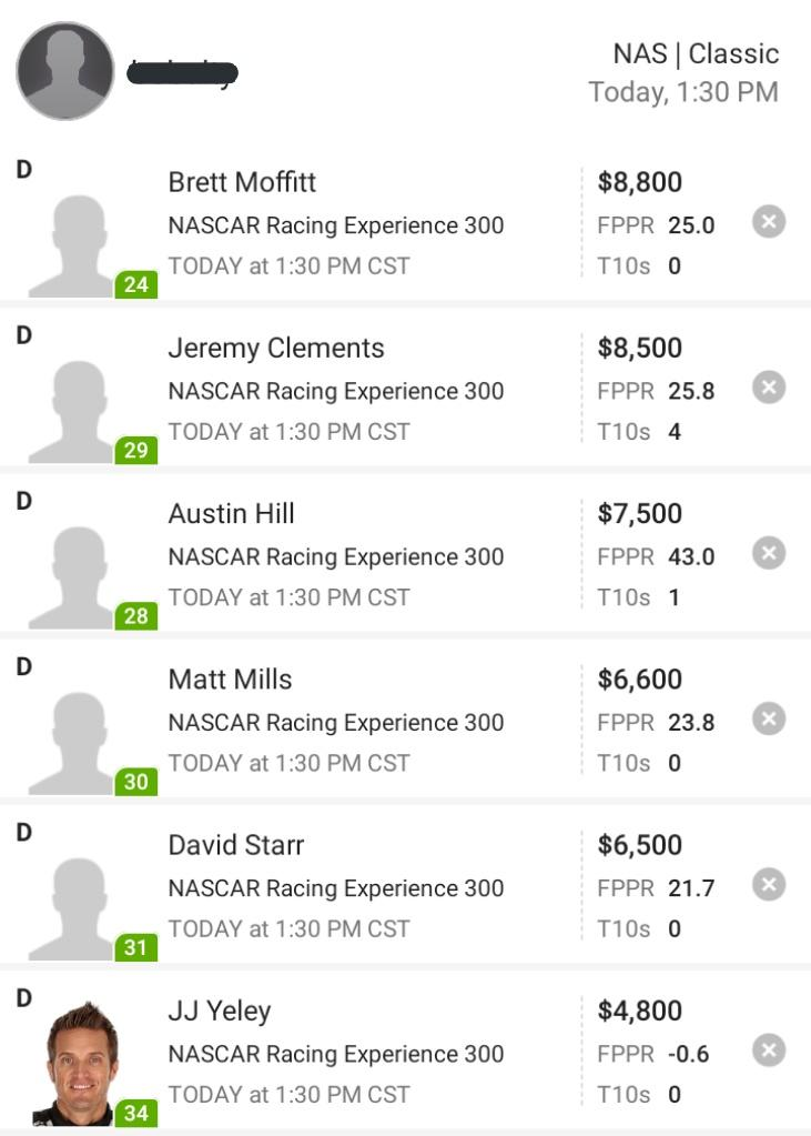 Here is our #NASCAR #Draftkings #DFS Cash Lineup for XFINITY! GPP Lines will be posted soon! Good Luck! #Daytona #FantasyNASCARpic.twitter.com/fpYIBPeAhv