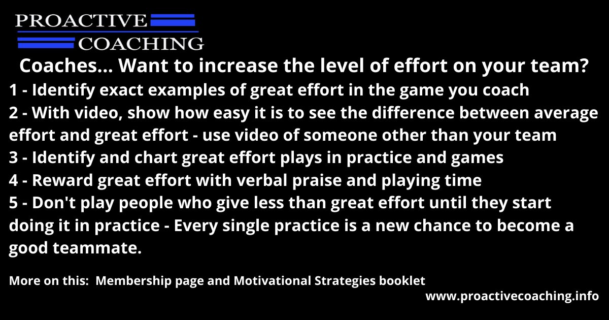 Proactive Coach (@Proactivecoach) on Twitter photo 15/02/2020 21:36:19