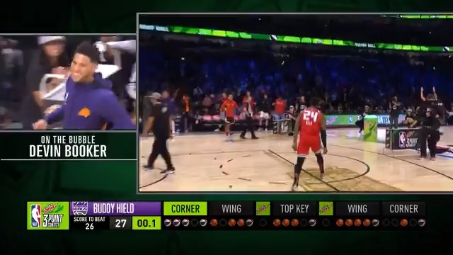 Buddy Hield hit 4 out of 5 money balls on his final rack, including the dramatic final shot to WIN the #MtnDew3pt contest with a score of 27!   #NBAAllStar buddyhield