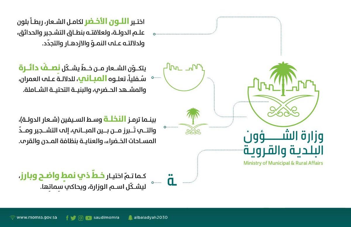وزارة الشؤون البلدية والقروية على تويتر هويتنا تعكس المشهد