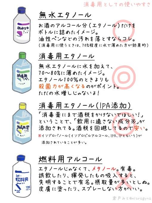 メチル アルコール と エチル アルコール の 違い