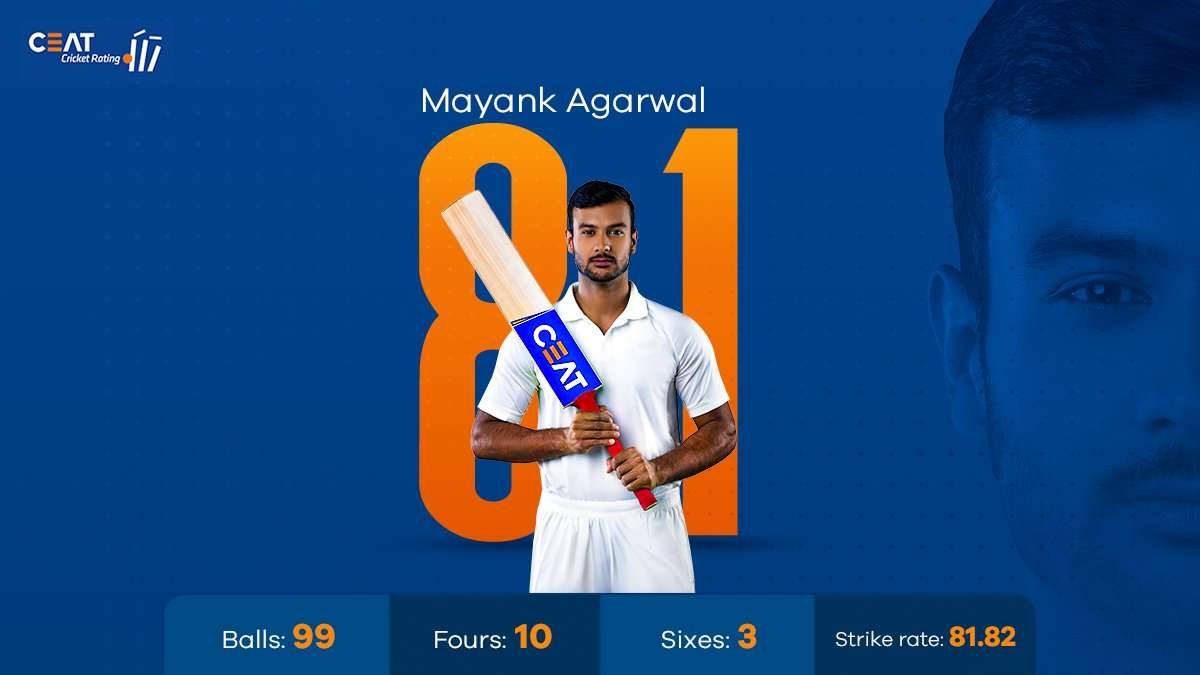 .@mayankcricket made a perfect start to his #Birthday with an impressive 81 against NZ XI as he geared up for the Test series. 🎂💥#NZXIvIND #MayankAgarwal #TeamIndia