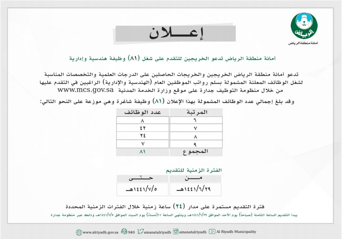 أمانة منطقة الرياض در توییتر عبر منظومة التوظيف الإلكترونية جدارة أمانة منطقة الرياض تطرح ٨١ وظيفة إدارية وهندسية والتقديم يبدأ من الساعة الثامنة صباح يوم الأحد ٢٩ جمادى الآخرة وحتى الساعة الحادية عشرة من