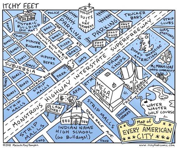 American cities vs European cities