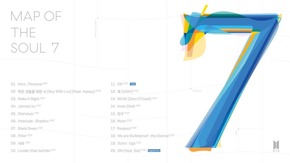 OMG this #MAP_OF_THE_SOUL_7 tracklist 🤯🤯🤯 #BTS @BTS_twt @bts_bighit