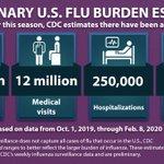 Image for the Tweet beginning: CDC estimates, that between Oct.