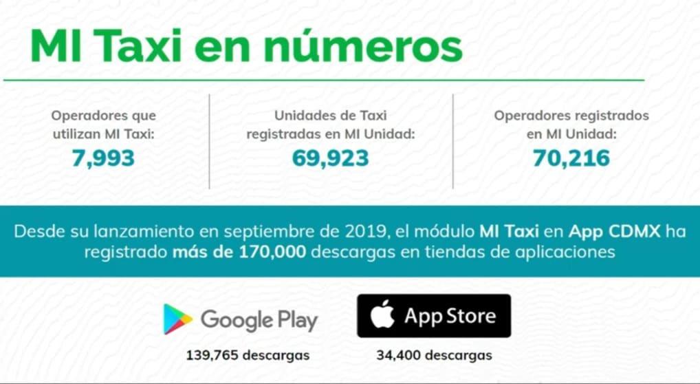 Taxis de CMDX lanzan aplicación