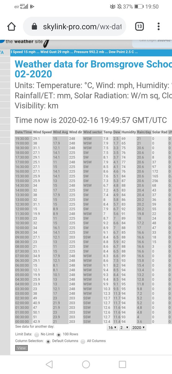 @BromsSchool another weekend, another storm... this time Storm Dennis... Highest wind speed of 51mph recorded last night on the Geography department's weather station...at present there are gusts of 29mph... pic.twitter.com/cjuGWuM9zr
