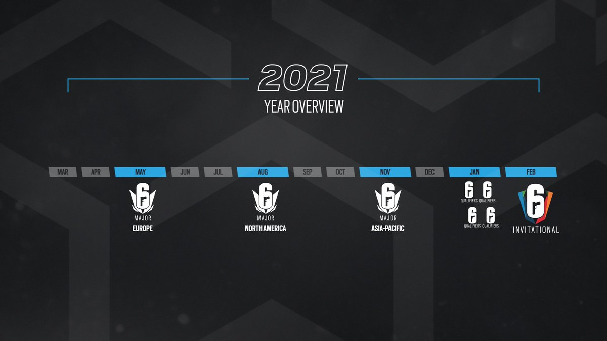 R6 Esports: Three Majors, New League System and Locations, Replays