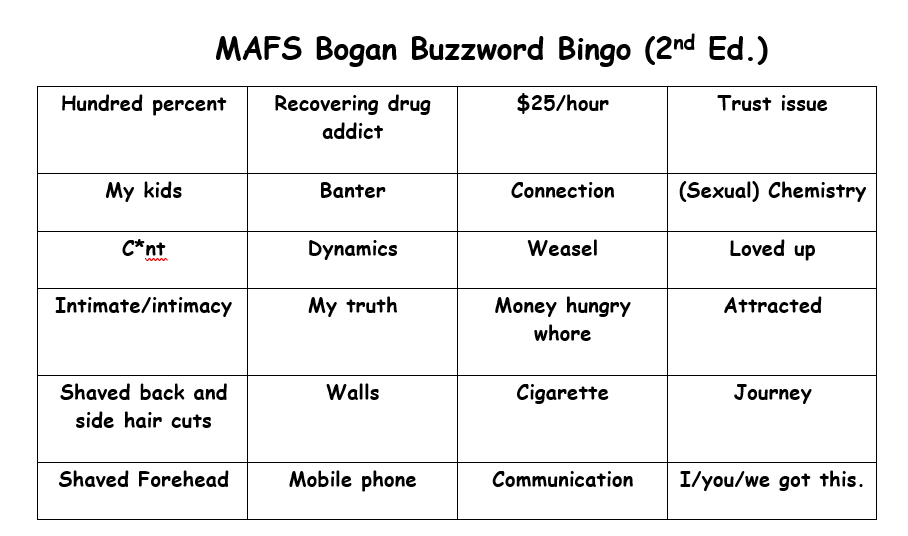 #MAFSAU #MAFSAustralia #MAFS MAFS Bogan Buzzword Bingo needed updating after last night's commitment ceremony as more platitudes were revealed.  Do you ever find that you think that MAFS is actually an episode of Inkmaster?pic.twitter.com/TzMCQc9qw5