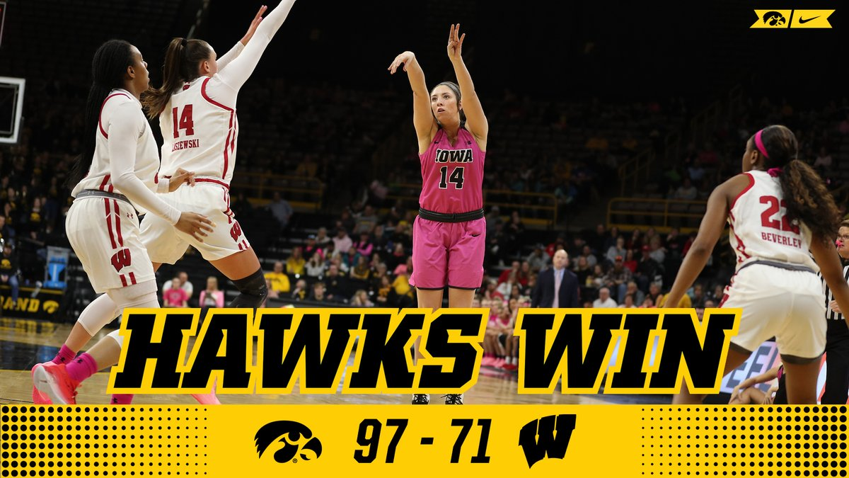 HAWKS WIN  34 straight home wins in Carver!  #Hawkeyes #FightForIowa<br>http://pic.twitter.com/AbppAe6AsB