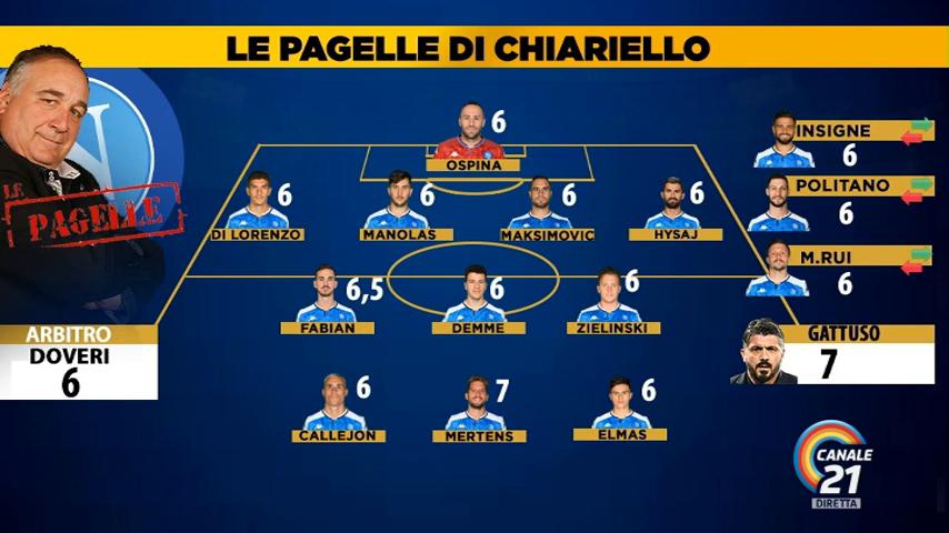 #CagliariNapoli