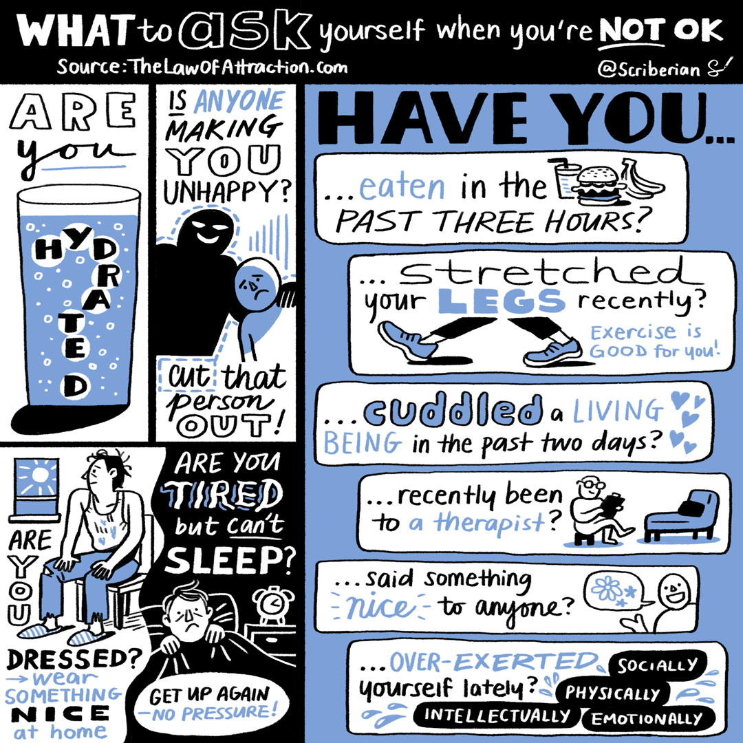 What to ask yourself if you're not ok. #sketchnote #mentalhealth