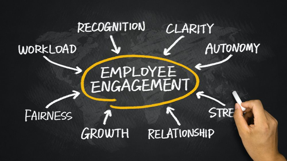 Connecting with your employees, and making them feel valued, is something that many employers want to achieve. We offer up 5 ideas in our latest blog.  https://buff.ly/2Hr4R9s #employeeexperience #employeeengagement #mondayinspiration pic.twitter.com/pgV2TzGJdn
