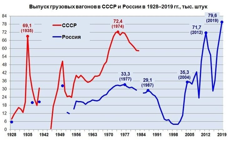 Russian Economy General News: #11 - Page 14 EQAfMckXUAANtOO?format=jpg&name=900x900