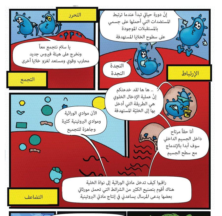 WWW.VIROLOGYCOMICS.COM