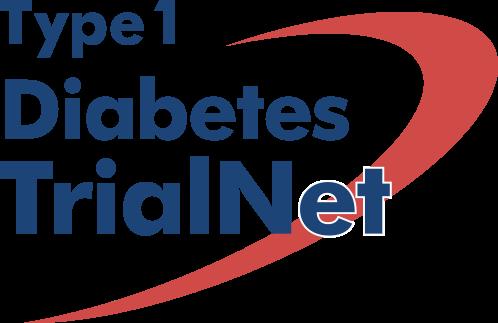 diabetes endo nih rfa