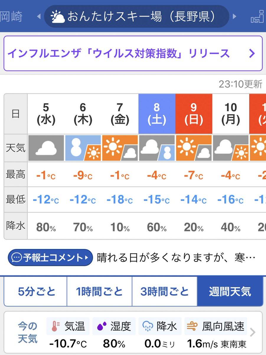 時間 1 岡崎 天気