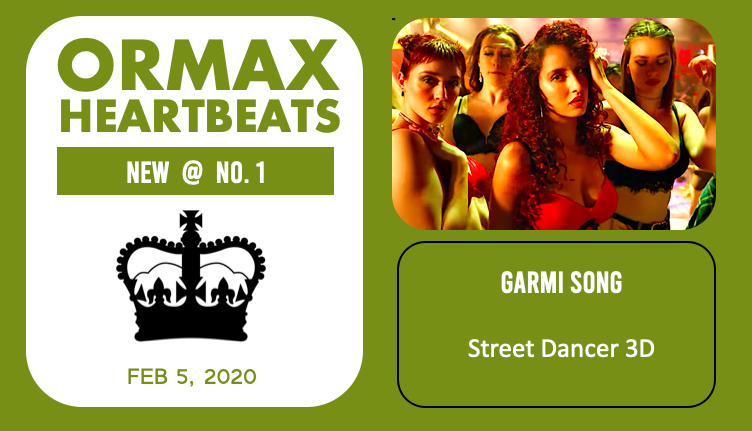 Replying to @OrmaxMedia: There's a new no. 1 on the charts #OrmaxHeartbeats