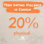 Image for the Tweet beginning: Teen dating violence is aggressive,