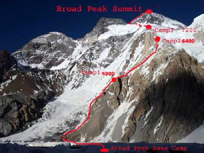 #BroadPeak & #K2 winter expedition 2020:   #DenisUrubko and Don Bowie reached Camp2. Light snow and wind https://t.co/lepf5YZIC9  #BPK2winter #K2 #winterexpedition https://t.co/0x7yuqTDso