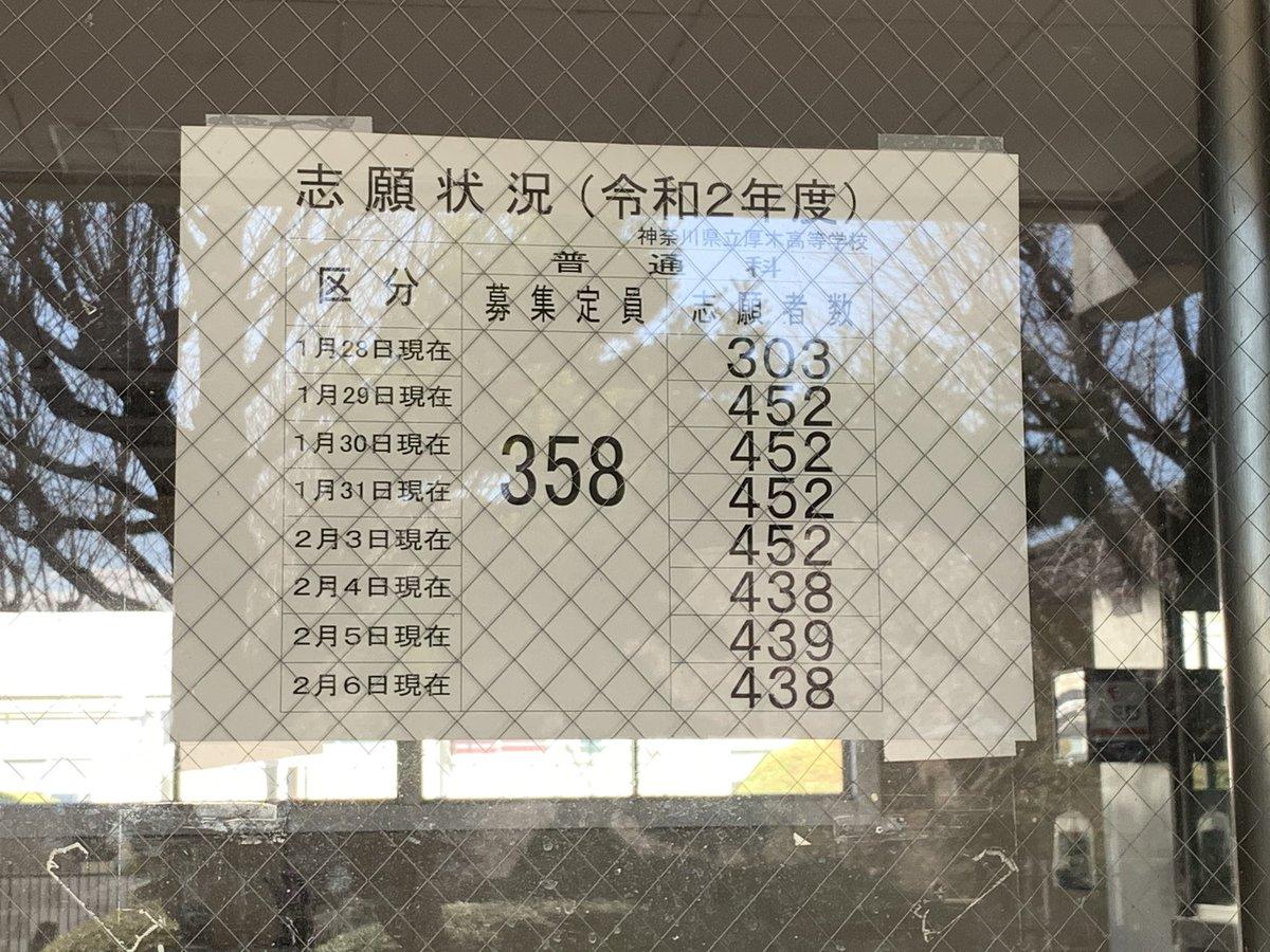 高校 公立 速報 県 倍率 入試 神奈川 2021