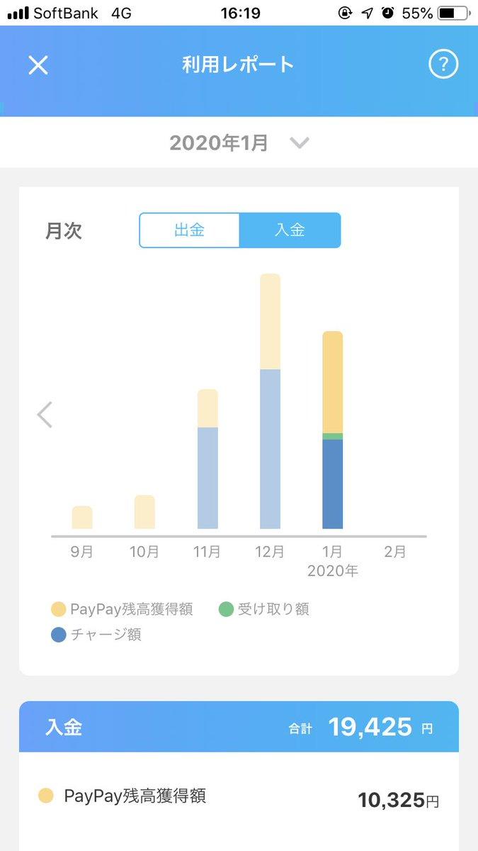 Paypayを本格的に使い始めたら、チャージ額より獲得残高の方が大きくなったw  仮想通貨を使う事で仮想通貨がまた貯まるっていうシステムは凄いね笑