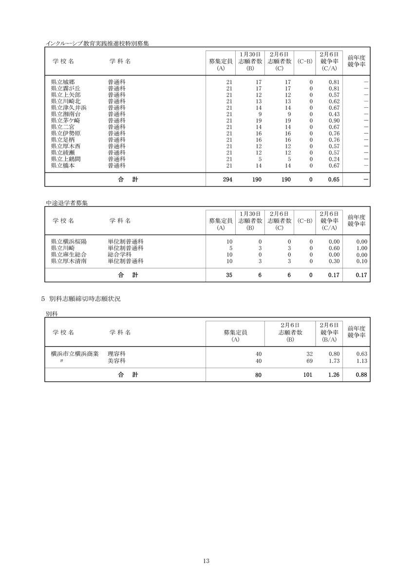 神奈川 志願 変更