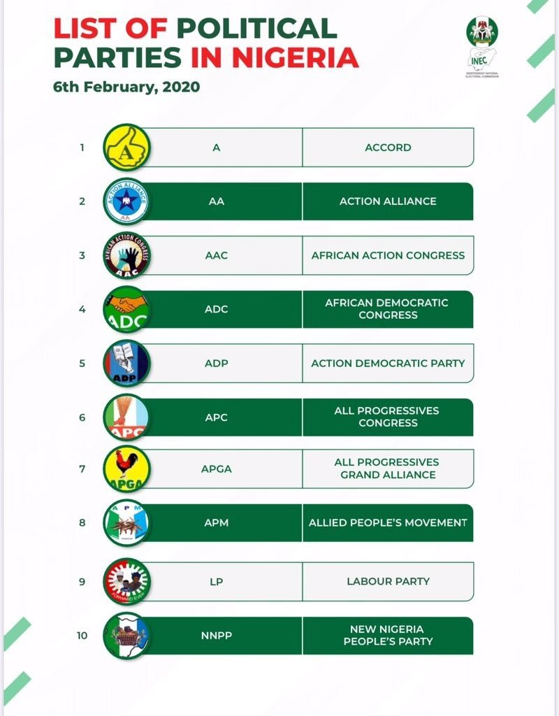 #Nigeria now has 18 registered parties, in #NigeriaDecides2019, there were 73 parties that fielded presidential candidates, of the 92/3 that was registered. Will @inecnigeria hold on, what is the position of IPAC, the advisory council largely dominated by d disqualified parties.pic.twitter.com/9H5QckSwFU