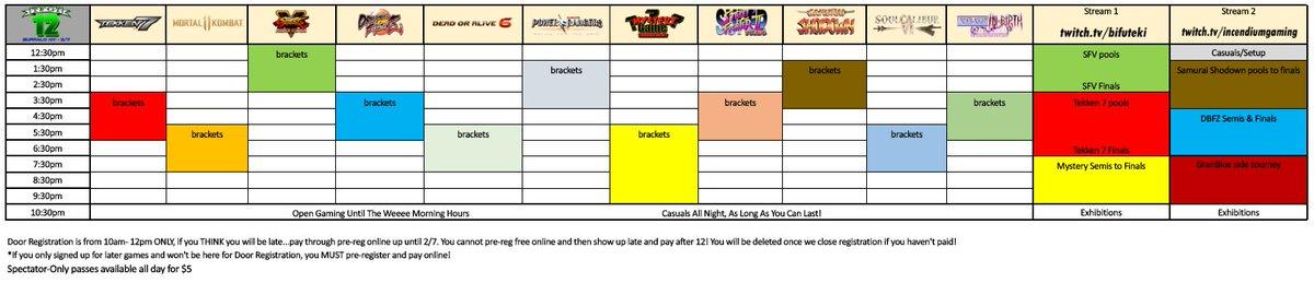 Schedule reminder for TFGT12 #2! smash.gg/tfgt12