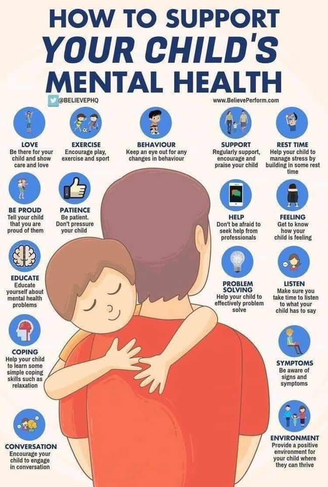 #childmentalhealthweek  This week is all about focusing on your child's mental health, remember teach them how to manage their emotions  #together  #learn  #believe  #achieve  @OIntegrated  @KatrinaCrilly