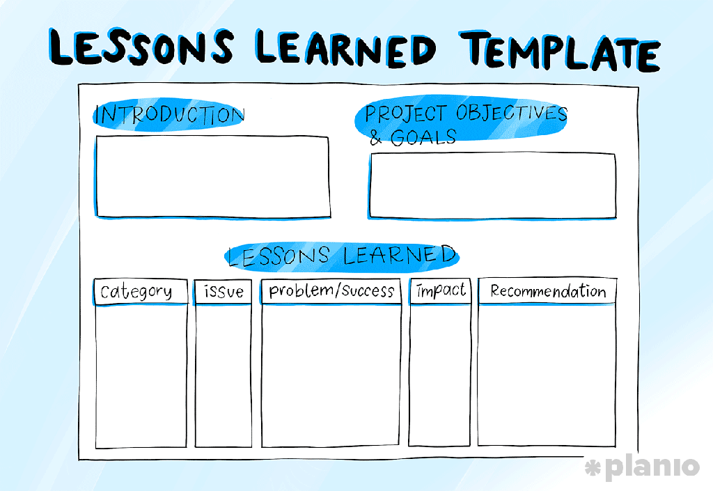 Planio On Twitter Lessons Learned Template And Example Capturing Knowledge The Nasa Way Https T Co Xyfiy3u5bm Knowledgemanagement Projectmanagement Pmot Lessonslearned Https T Co 1c7kwj9jbc