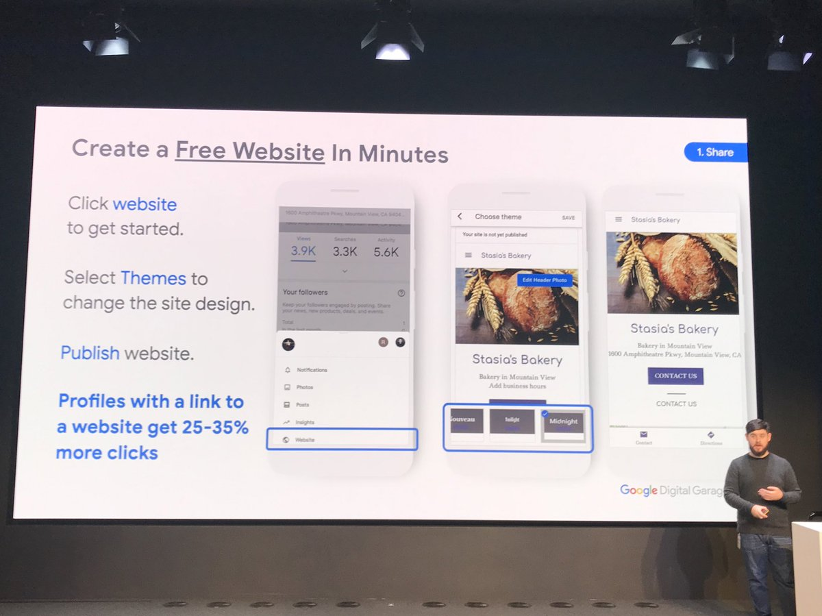 Google offers free websites