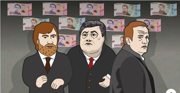 Результат пошуку зображень за запитом Скільки олігархи офіційно віддали на вибори та фінансування партій?