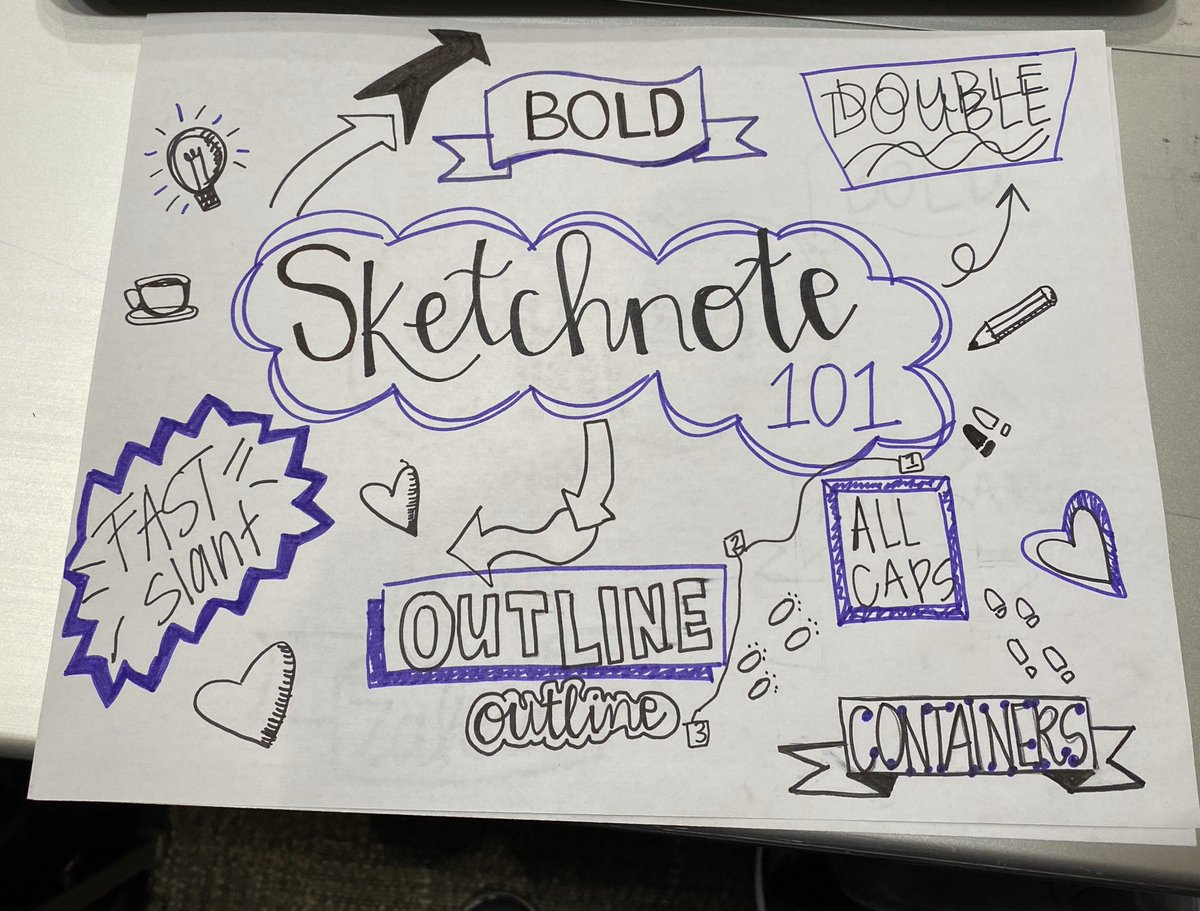 Loved learning simple sketchnoting with @CoburnCori at @TCEA @CFBDLS ✏️#sketchnote101 #TCEA2020