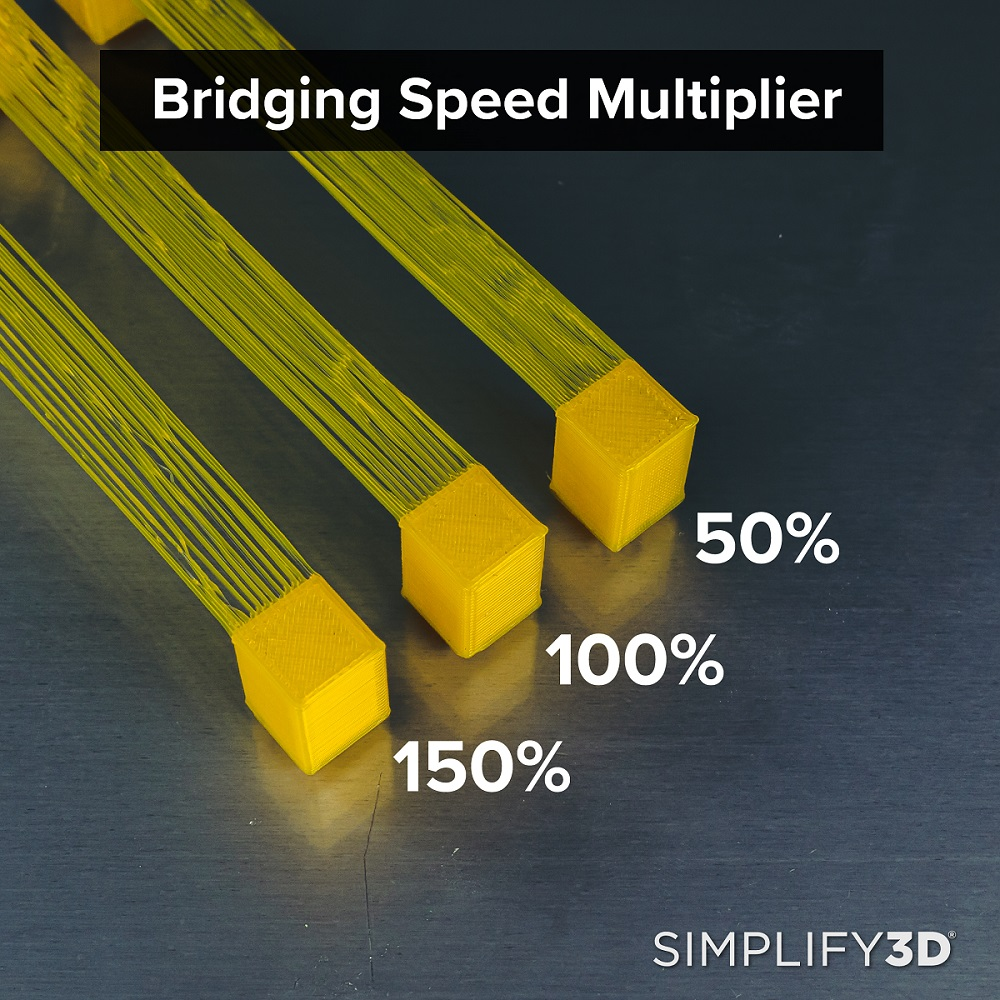 If your bridging layer has gaps, try adjusting the Bridging Speed Multiplier found in the Other tab. Bridging behavior can depend on your 3D printer and filament. In this case, lowering the bridging speed resulted in better bridging results. #S3DTip