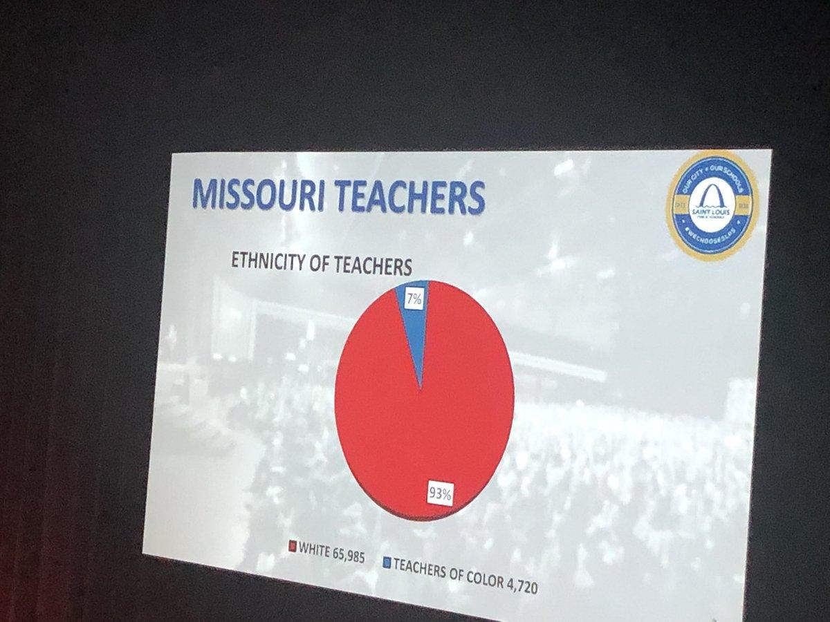 Some interesting data presented by St. Louis Public School Superintendent Dr. Kelvin Adams. #SBE20 #WeLeadMO