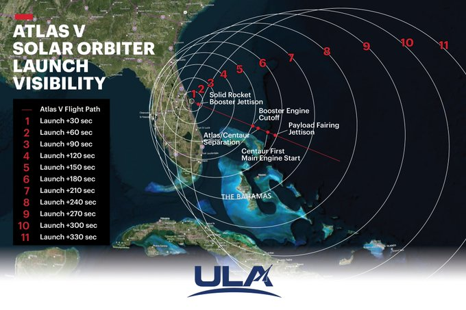 Solar Orbiter – February 10, 2020 at 03:34PM
