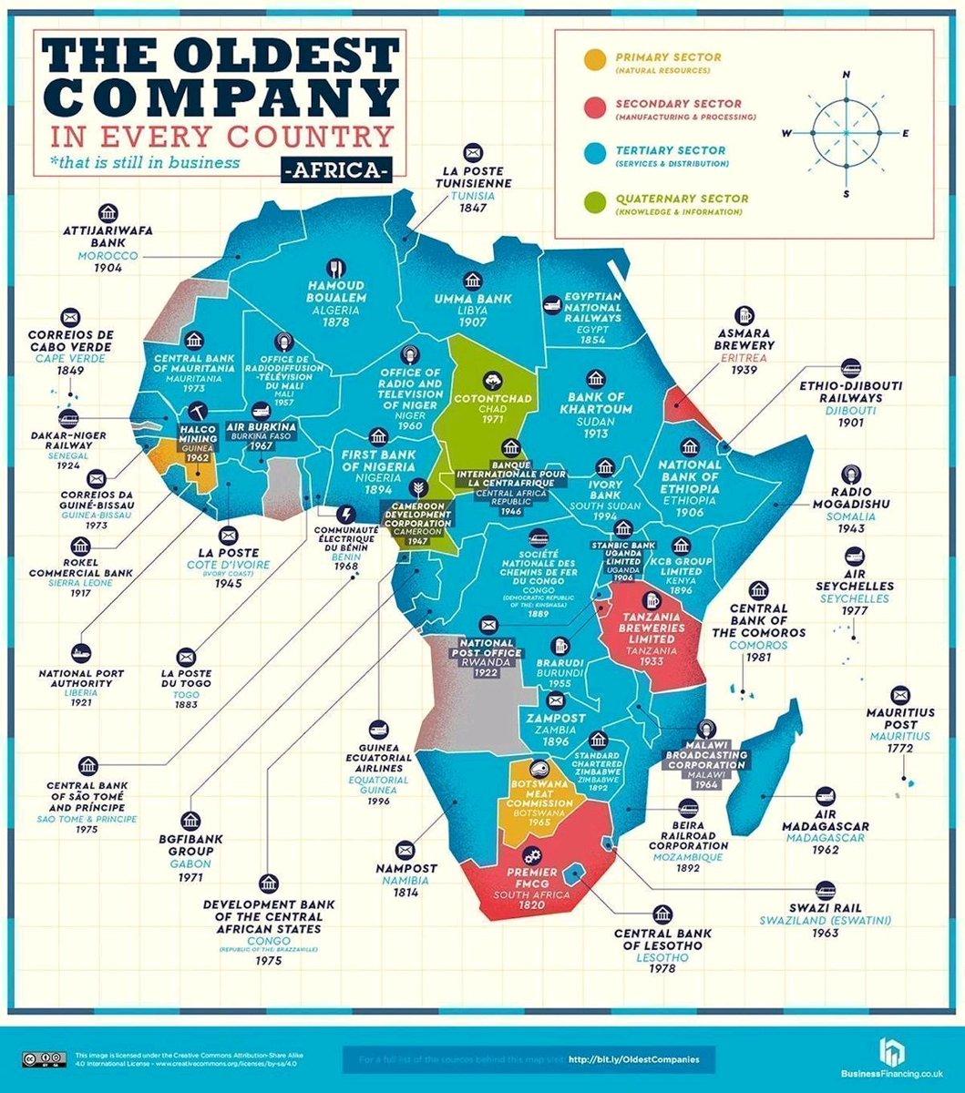#Africanstartups pic.twitter.com/tuoG2RrIlT