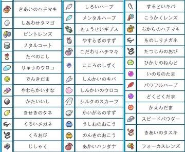 ポケモン剣盾 カレー図鑑