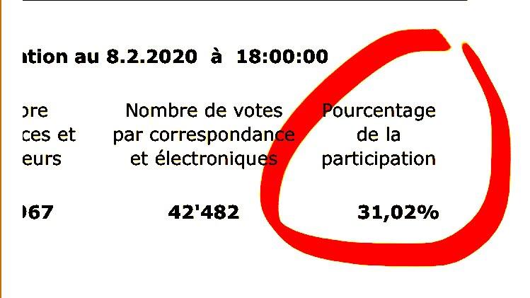 NeuchâteloisEs il est encore temps de voter #contrelesdiscriminations #contrelhomophobie Demain dimanche 9 février: aux urnes! @StopHaine0902 #avancerensemble pic.twitter.com/6oZA1nDJBM