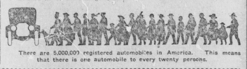 Today there are about 276 million #ChronAm (1918)  http://ow.ly/L4GU50y935o #Wisconsin #WisconsinNews #WisconsinHistorypic.twitter.com/0MEWWnitzg