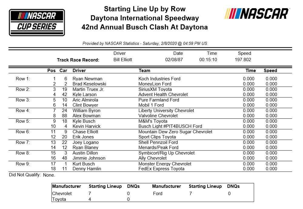nascar qualifying results today 2020