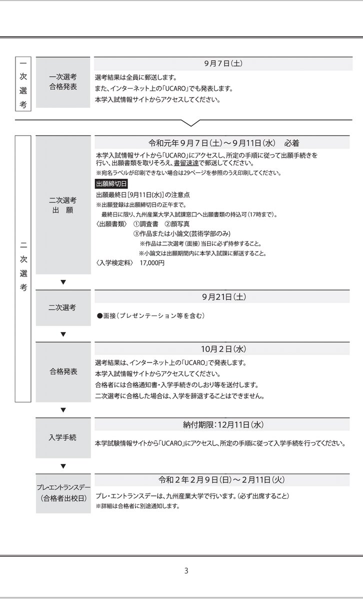 大学 九州 合格 発表 産業