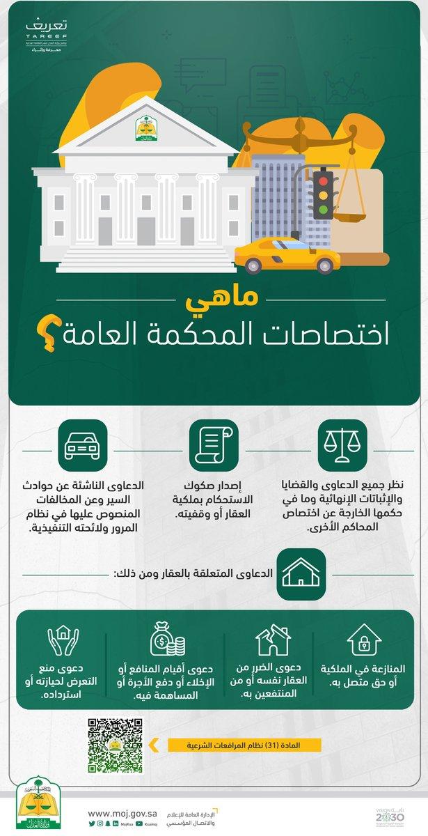 تعريف Tareef No Twitter ماهي اختصاصات المحكمة الجزائية